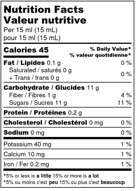 Habanero Nutrition